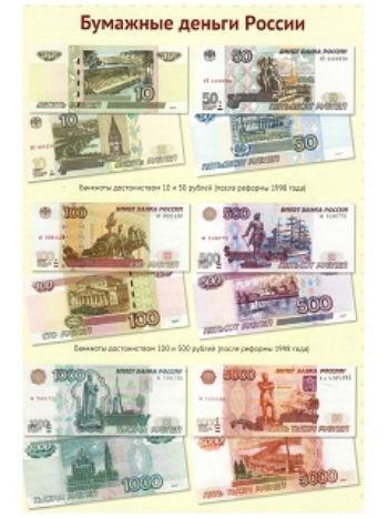 Купить Денежные знаки. Комплект познавательных мини-плакатов в Москве по недорогой цене