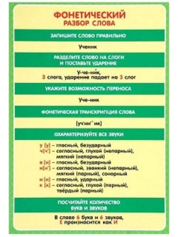 """Купить Обучающий плакат """"Фонетический разбор слова"""""""