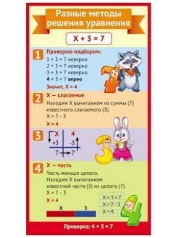 Купить Разные методы решения уравнений. Мини-плакат в Москве по недорогой цене