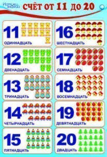 """Купить Плакат """"Счет от 11 до 20"""" в Москве по недорогой цене"""