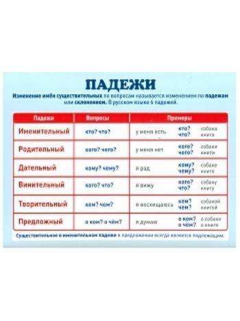 """Купить Плакат-мини """"Падежи"""" в Москве по недорогой цене"""
