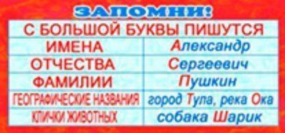 """Купить Карточка. Запомни """"С большой буквы пишутся"""" в Москве по недорогой цене"""