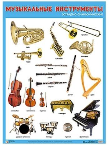 """Купить Плакат """"Музыкальные инструменты эстрадно-симфонического оркестра"""" в Москве по недорогой цене"""